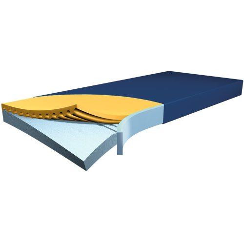 健康及減壓海綿床褥